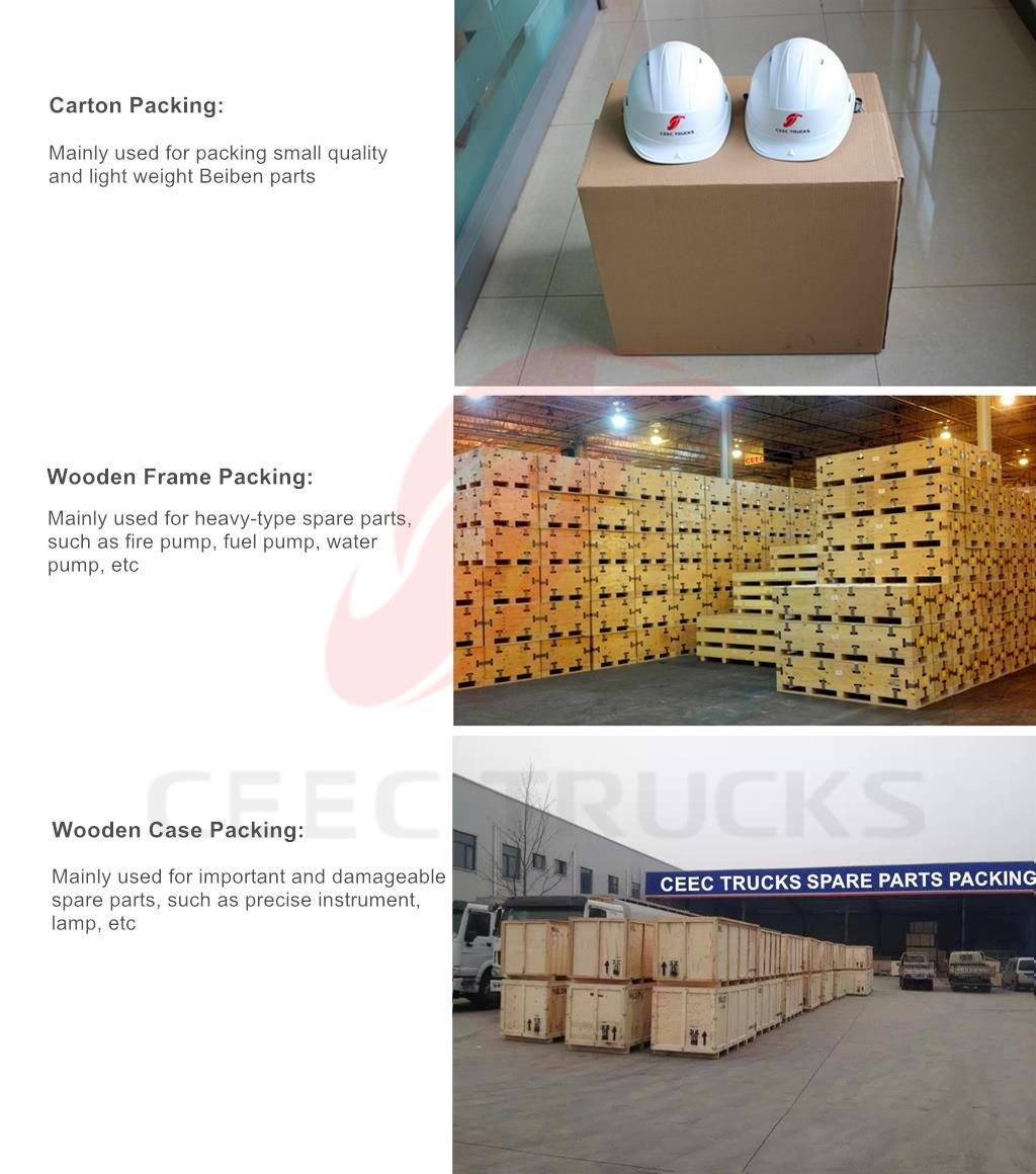 Beiben Spare Parts Shipping Packing
