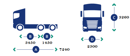 beiben 2538 prime mover dimension