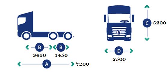 Beiben 2542 tractor trucks