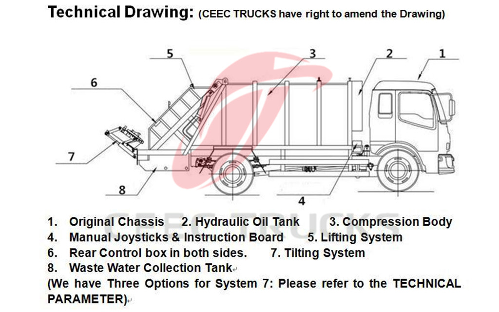CEEC produced garbage compactor truck drawing