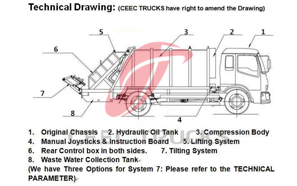 ISUZU garbage compactor trucks for Myanmar