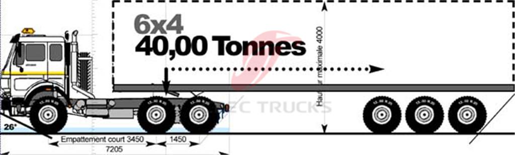 RHD beiben 10 units tractor trucks export Kenya Mombasa