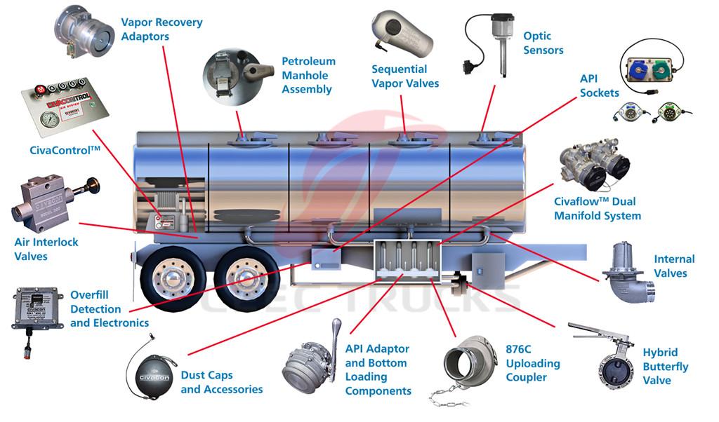40CBM fuel tanker semitrailers