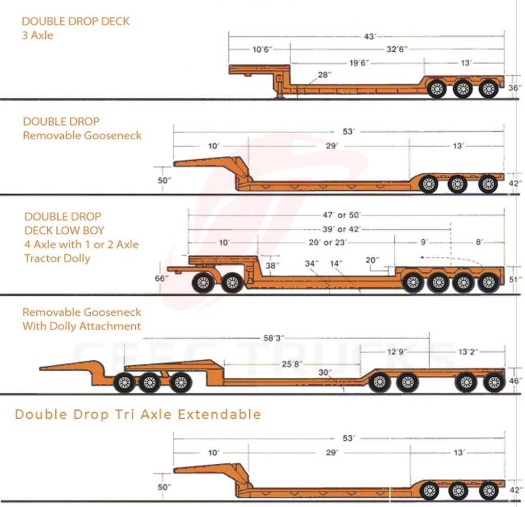 3 axle low bed semitrailers details