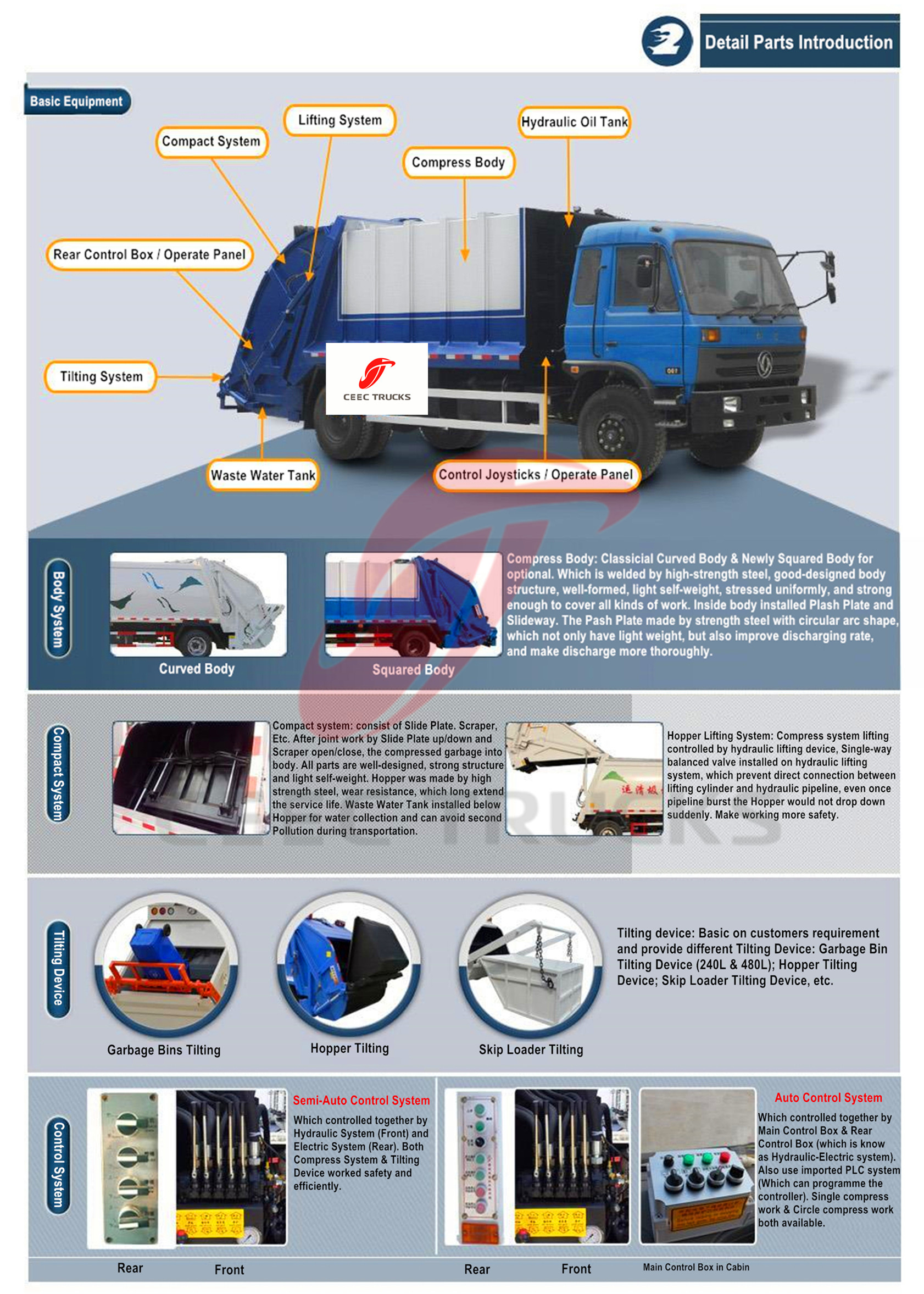 Dongfeng 5000 liters trash compressed garbage trucks feature