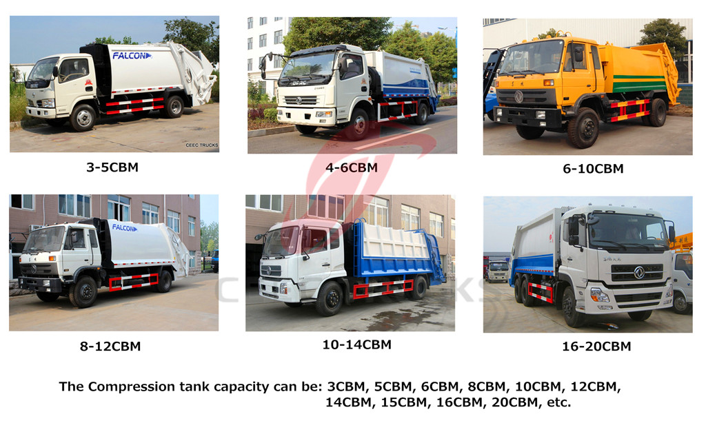 Optional model for CEEC produced garbage compactor trucks