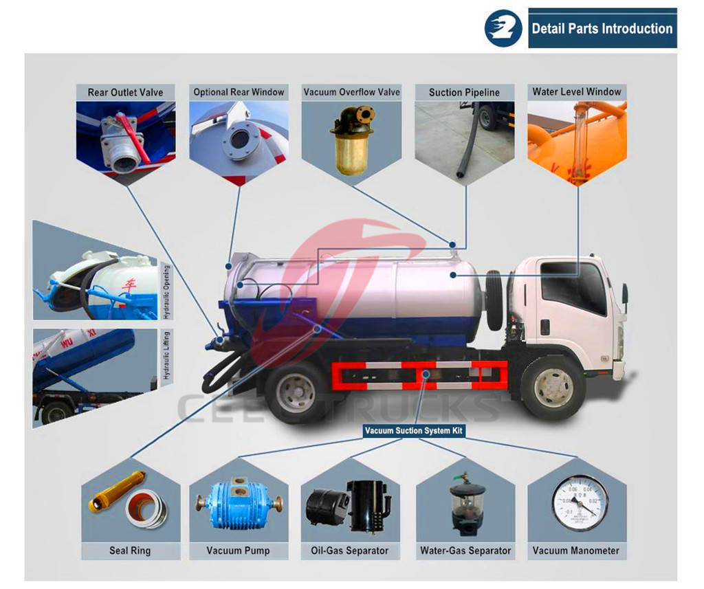 CEEC produce 4000 L cesspit emptier trucks specification