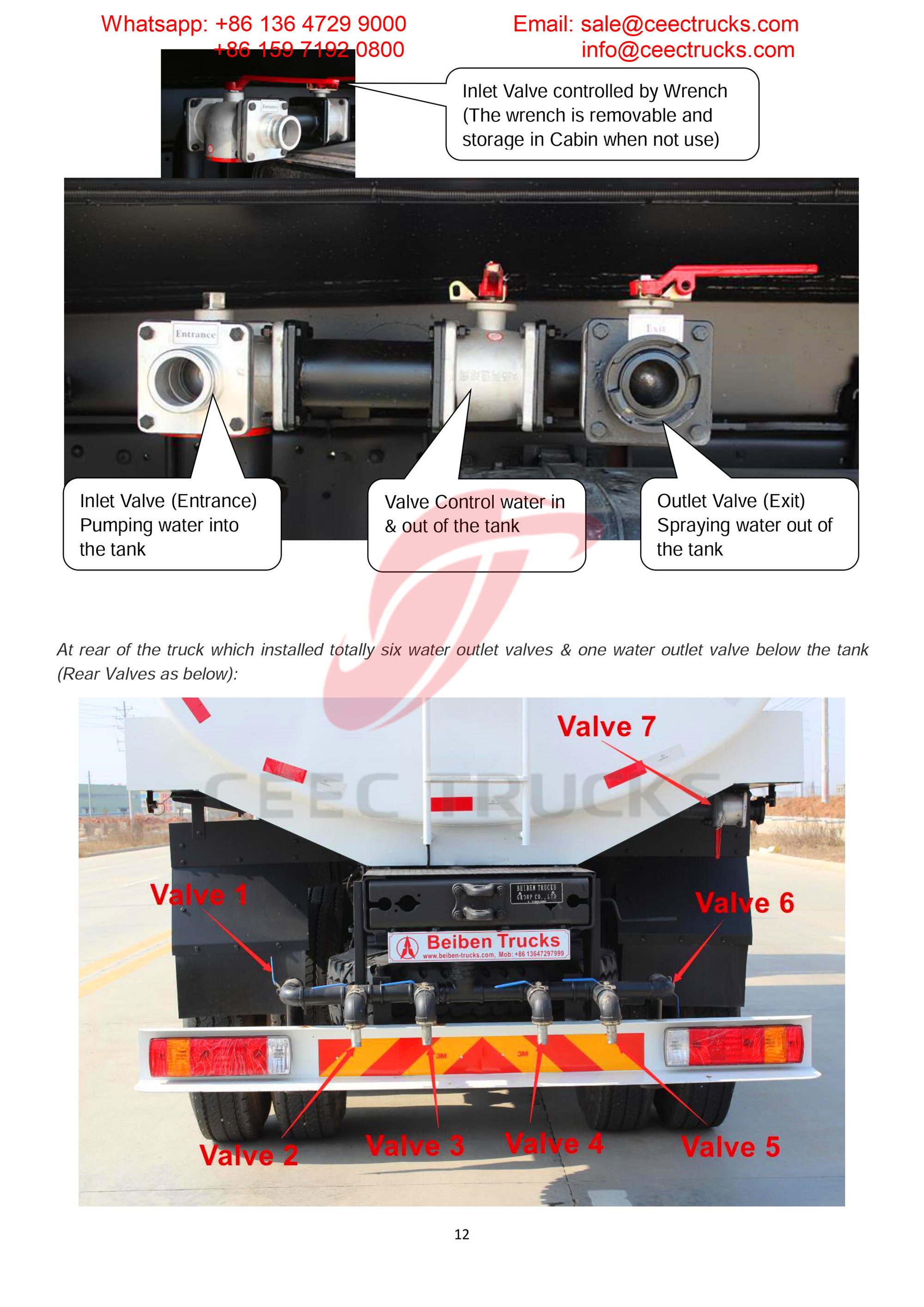 Kenya beiben all-wheel-drive RHD water bowser tanker