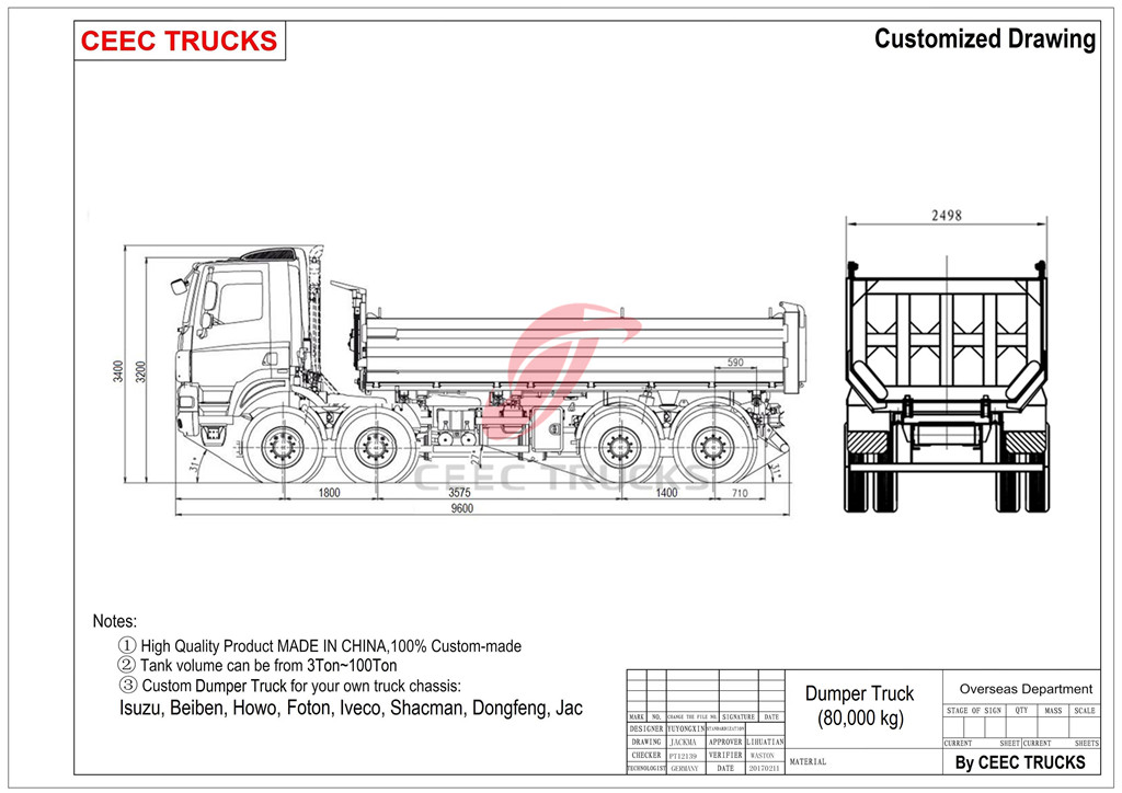 Shacman tipper truck drawing