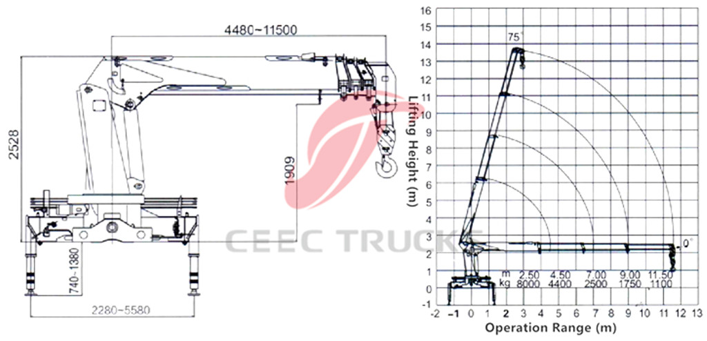 Dongfeng telescopic 8T boom crane CAD drawing