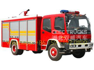 best isuzu fire trucks for Myanmar