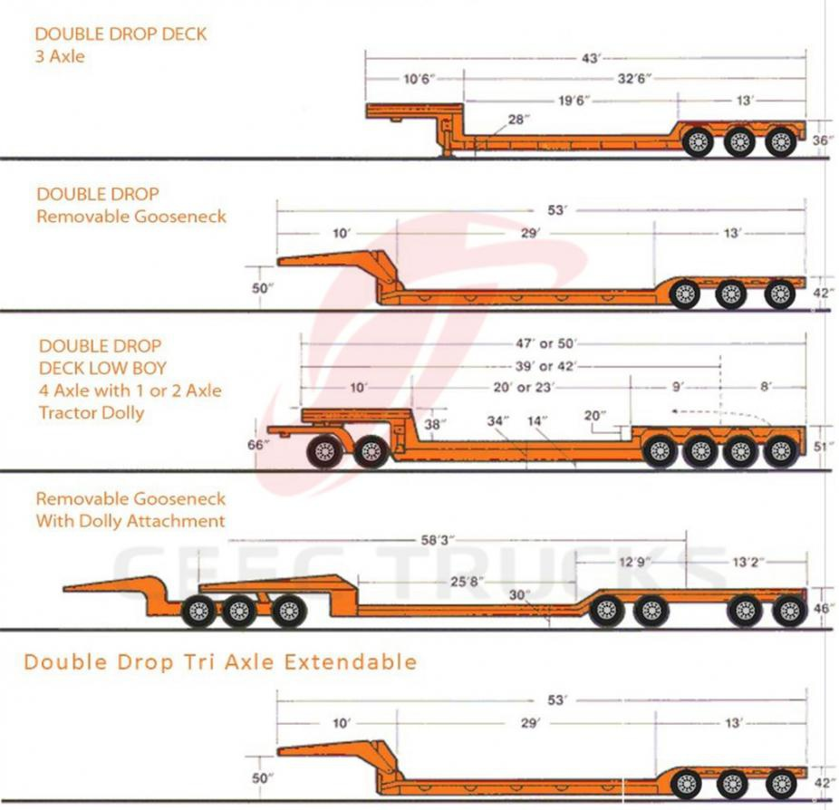 Buy 4 Axle Low Bed Semi Trailer Supplier,Chinese 4 Axle