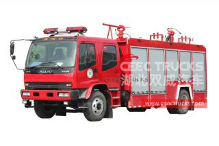 ISUZU FVR fire engine